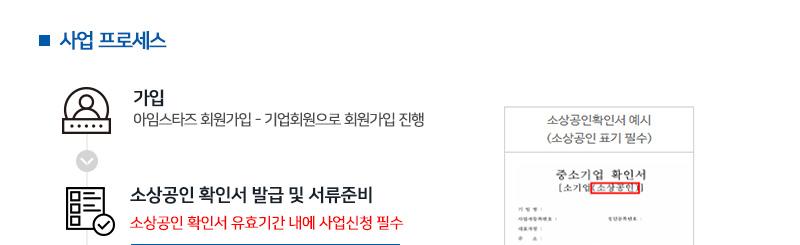 사업 프로세스 - 1.가입 → 2.소상공인 확인서 발급 및 서류준비