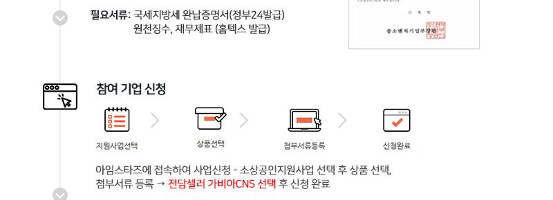 → 3.참여 기업 신청